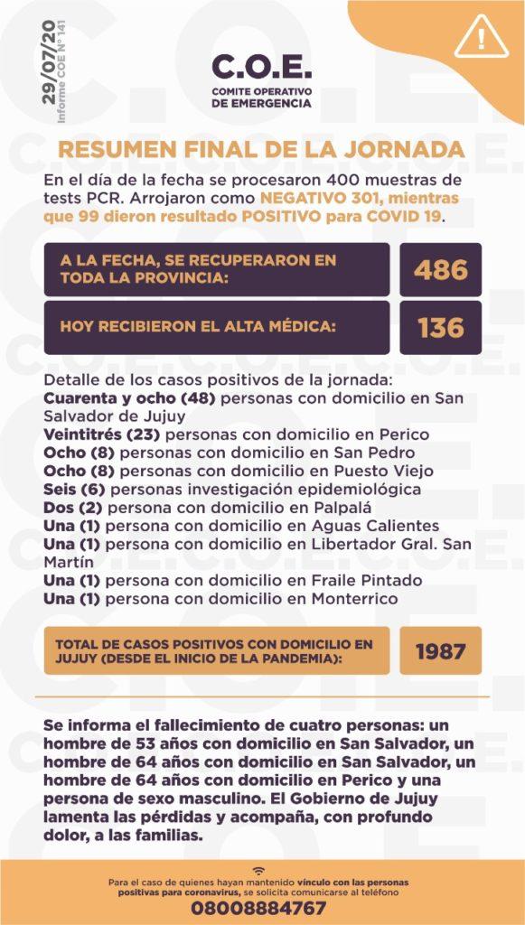 En Jujuy la siguen pasando mal