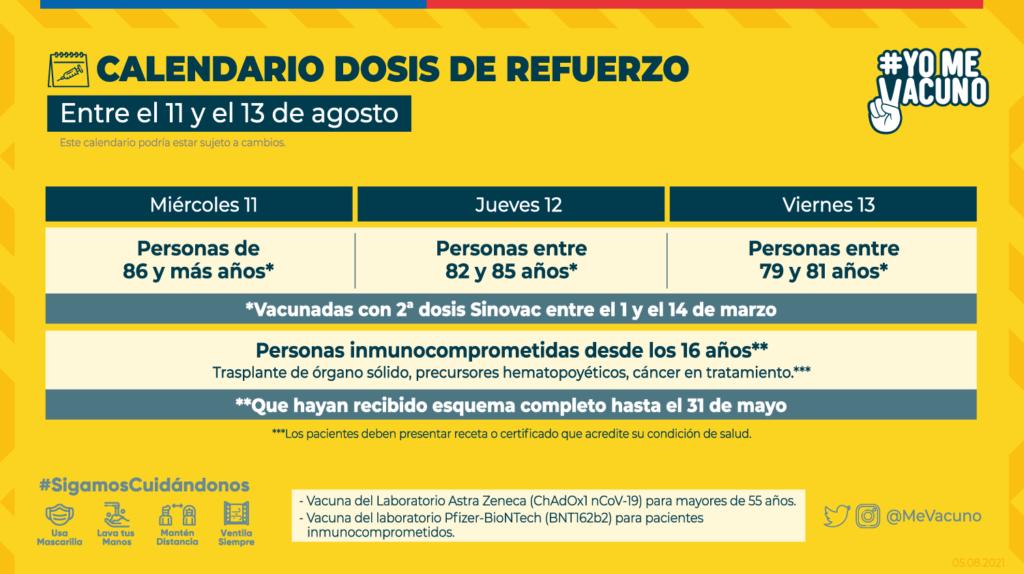 Chile administrará una tercera dosis a los vacunados